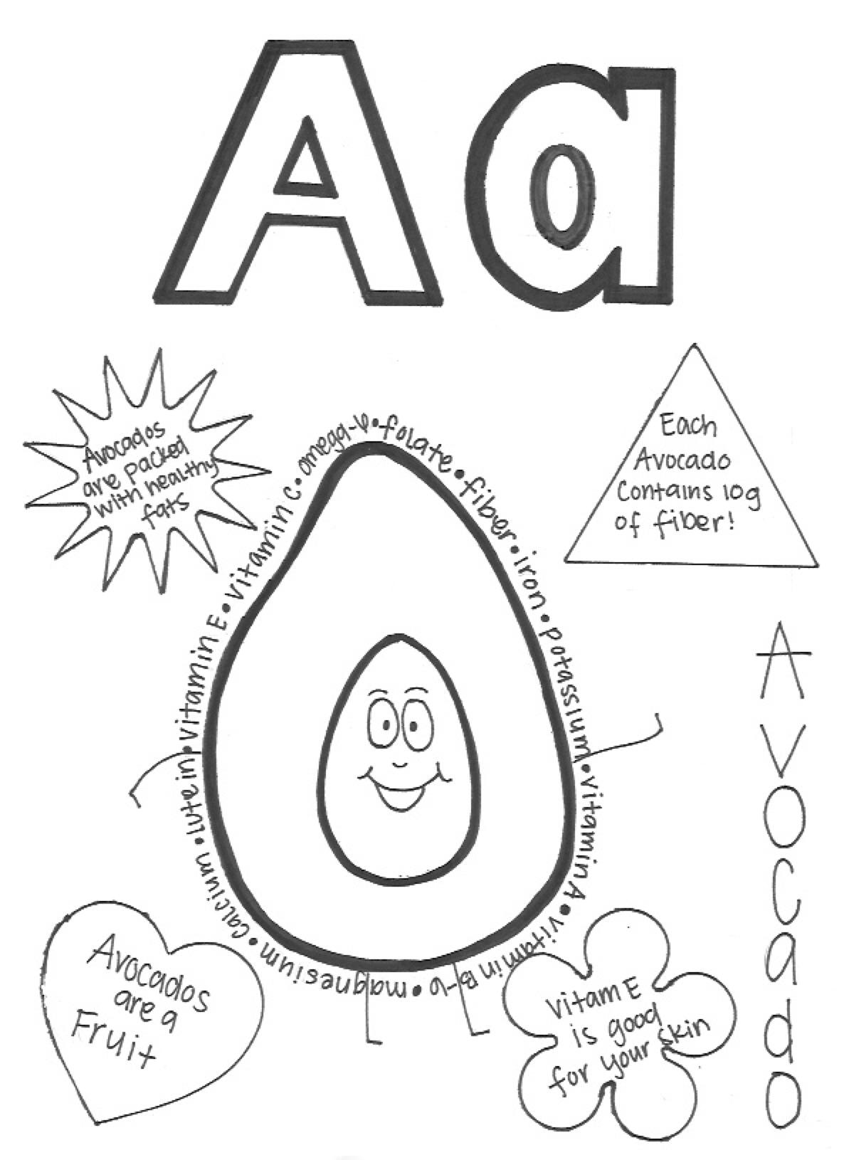 a avocado coloring page berry lemony a avocado coloring page berry lemony